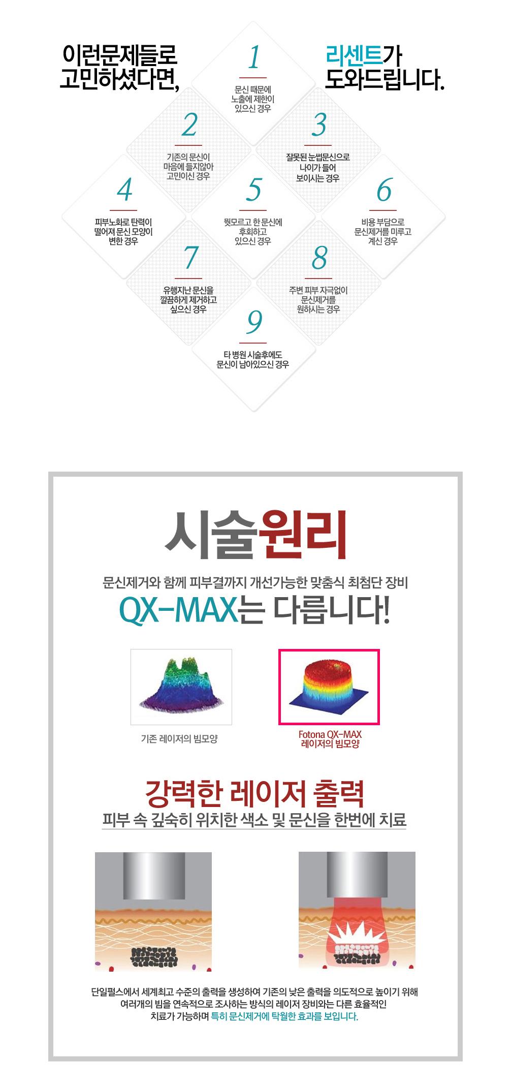 lisent qx-max p4.jpg